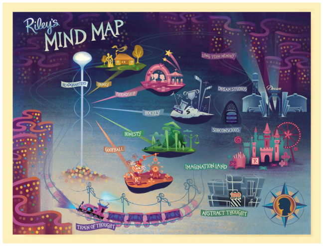 Riley's_Mind_Map
