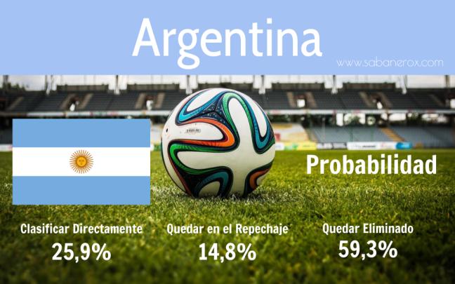 Argentina 123