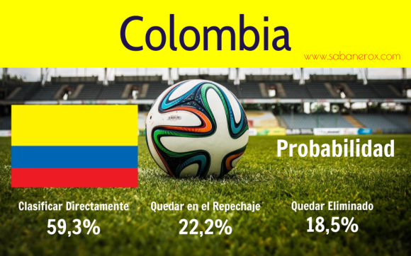 Colombia 123