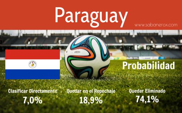 Paraguay 123