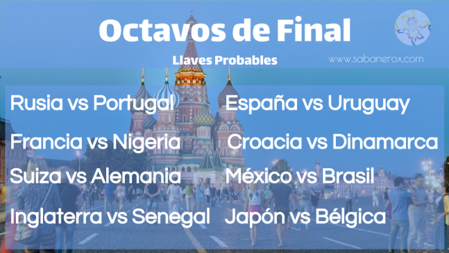 llaves probables