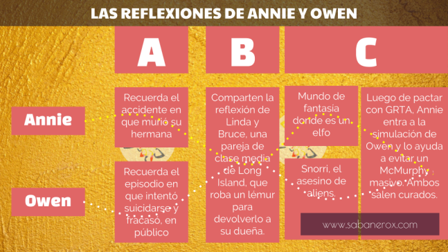 LAS REFLEXIONES DE ANNIE Y OWEN